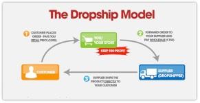 Kerja+Online+dengan+menjadi+Dropshipper